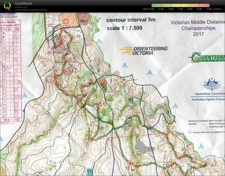 Victorian Championships Middle Distance September Th - Victorian world map