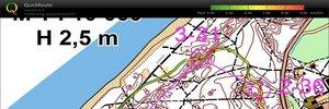 Tallinna sprint- trening