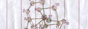 Kompass Trening