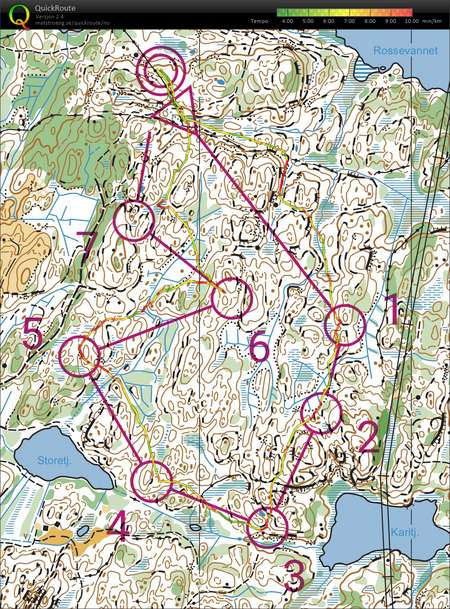 O Intervall Nygard 1 April 15th 2019 Orienteering Map From